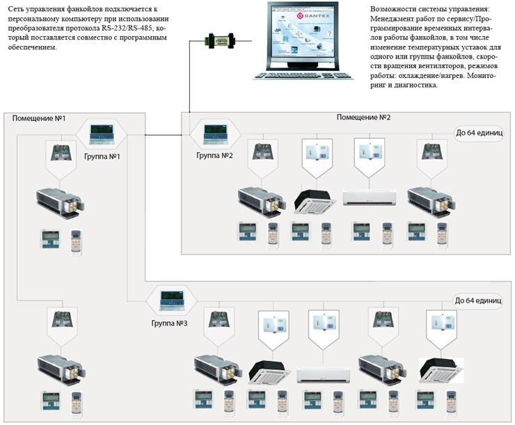 Схема подключения фанкойлов