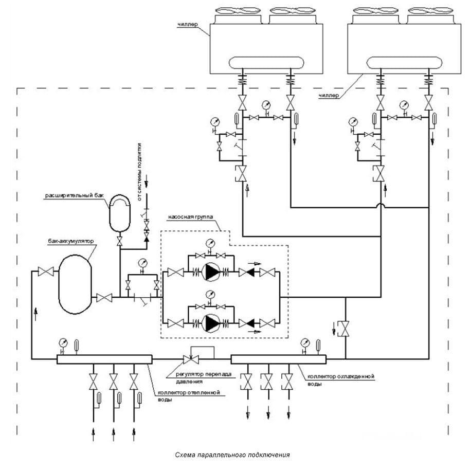 Схема подключения чиллера через теплообменник Кожухотрубный испаритель ONDA SSE 66.301.3200 Одинцово