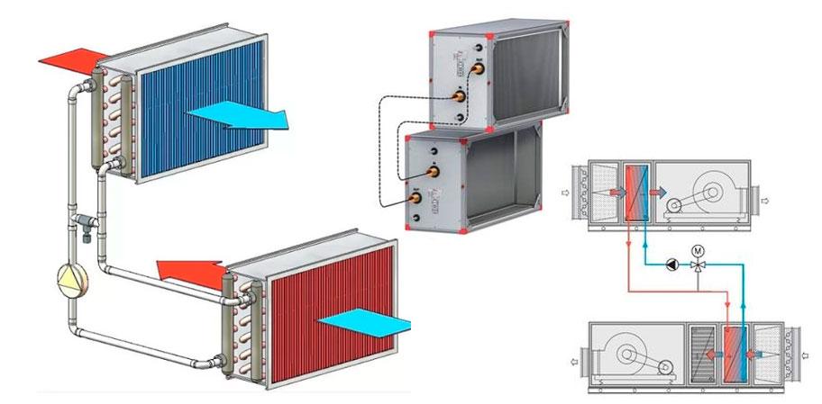 Особенности использования теплоносителей в системах кондиционирования воздуха