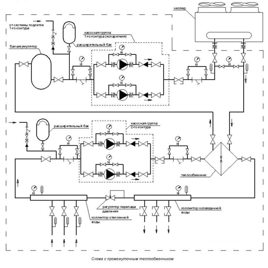 Теплообменник с вентилятором схема подключения Уплотнения теплообменника Альфа Лаваль M10 BFD Новоуральск