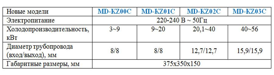 new_block_md_kz_c_2.jpg