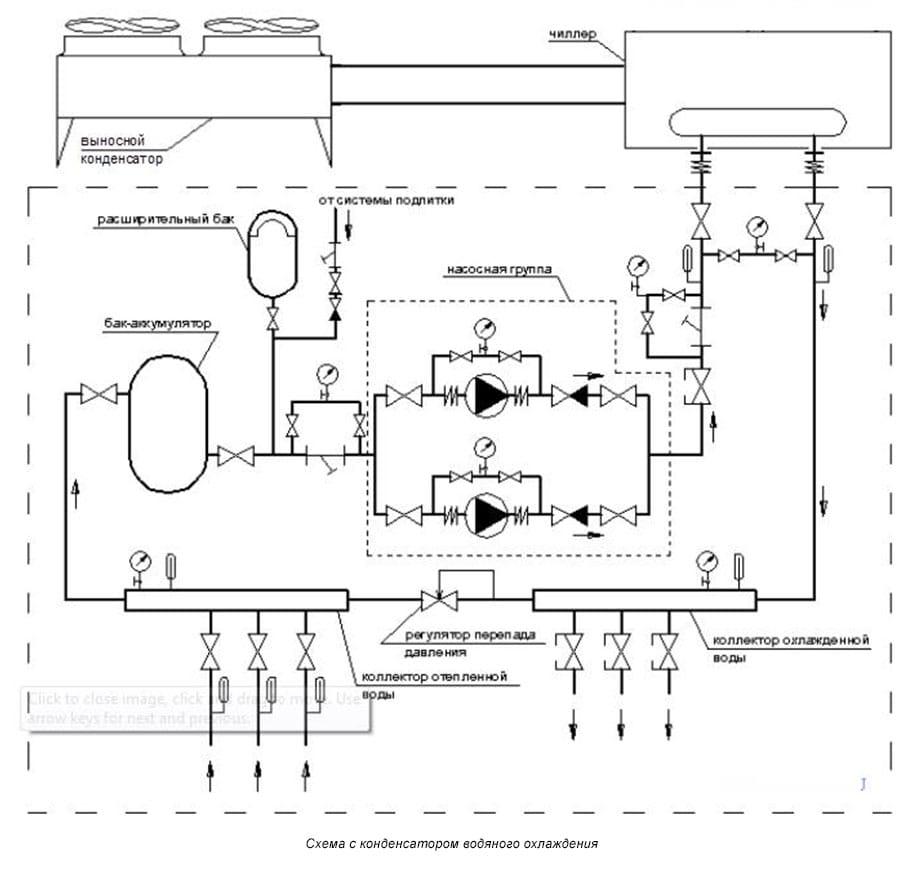 Теплообменник с вентилятором схема подключения Пластинчатый теплообменник Funke FPDW 05 Соликамск