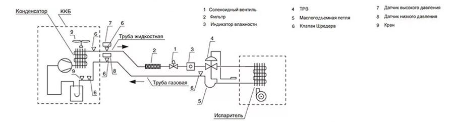 Схема ККБ для приточной установки