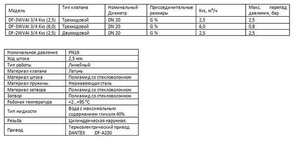 df_3_2_wvai_1.jpg