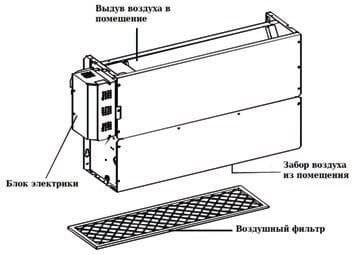 Схема внутреннего консольного безкорпусного блока